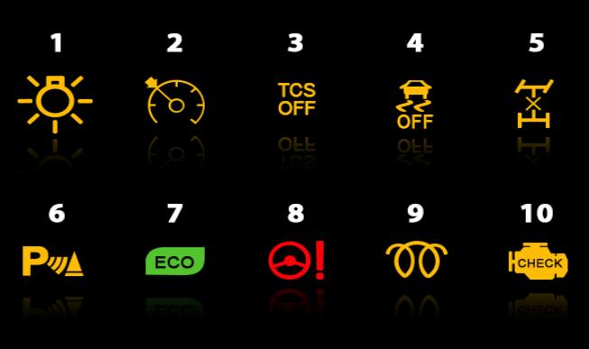 Car Warning Light Symbols